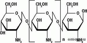 формула хитозана